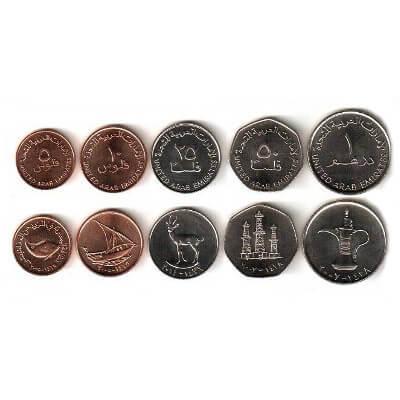 Currency Of United Arab Emirates: UAE Dirham - Mataf