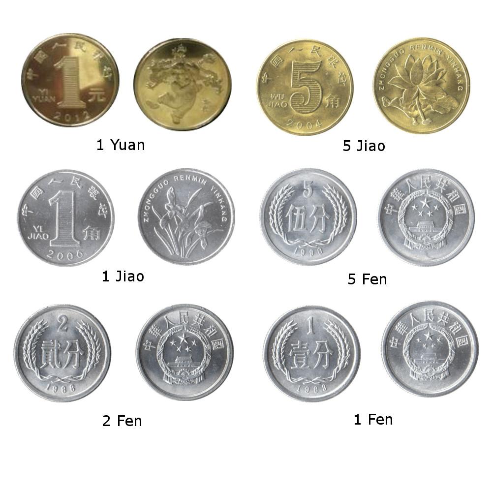 Currency Of China Chinese Yuan Mataf