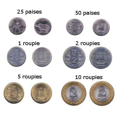 Forex przelicznik walutowy