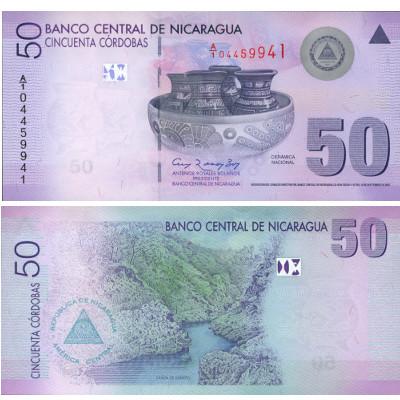 Currency Of Nicaragua Nicaraguan
