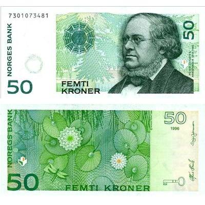 Курс фунта к рублю на форексе